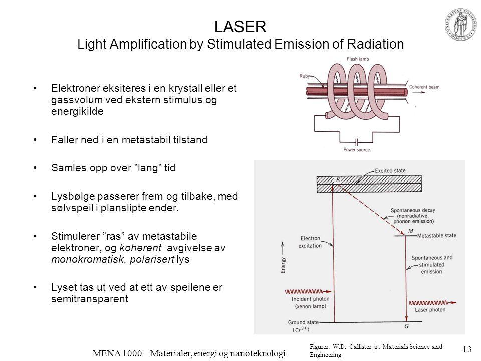 MENA 1000 – Materialer, energi og nanoteknologi LASER Light Amplification by Stimulated Emission of Radiation •Elektroner eksiteres i en krystall elle
