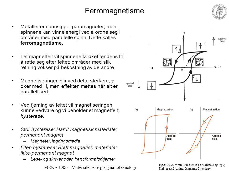 MENA 1000 – Materialer, energi og nanoteknologi Ferromagnetisme •Metaller er i prinsippet paramagneter, men spinnene kan vinne energi ved å ordne seg