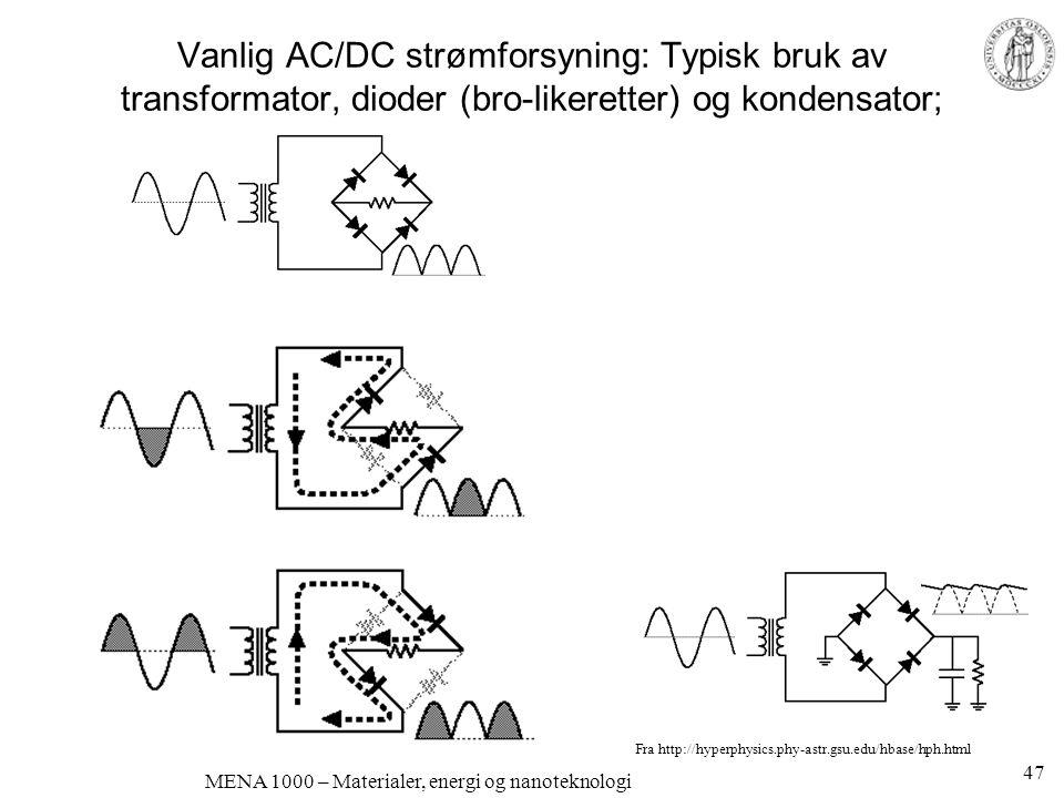 MENA 1000 – Materialer, energi og nanoteknologi Vanlig AC/DC strømforsyning: Typisk bruk av transformator, dioder (bro-likeretter) og kondensator; Fra