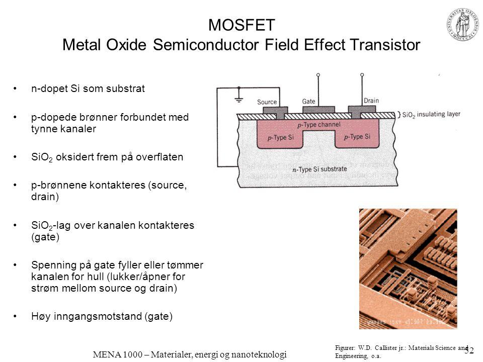 MENA 1000 – Materialer, energi og nanoteknologi MOSFET Metal Oxide Semiconductor Field Effect Transistor •n-dopet Si som substrat •p-dopede brønner fo