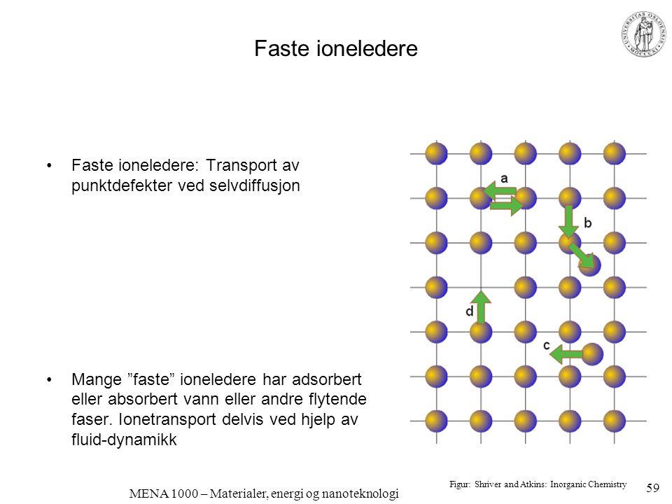 "MENA 1000 – Materialer, energi og nanoteknologi Faste ioneledere •Faste ioneledere: Transport av punktdefekter ved selvdiffusjon •Mange ""faste"" ionele"