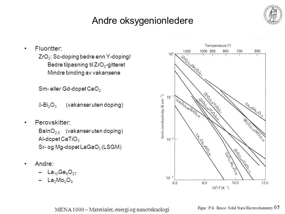 MENA 1000 – Materialer, energi og nanoteknologi Andre oksygenionledere •Fluoritter: ZrO 2 : Sc-doping bedre enn Y-doping! Bedre tilpasning til ZrO 2 -