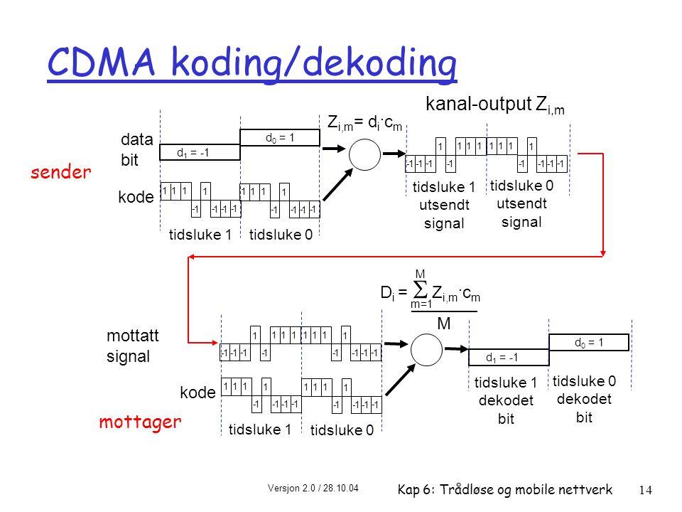 Versjon 2.0 / 28.10.04 Kap 6: Trådløse og mobile nettverk14 CDMA koding/dekoding tidsluke 1 tidsluke 0 d 1 = -1 111 1 1 - 1 - 1 -1 - Z i,m = d i.
