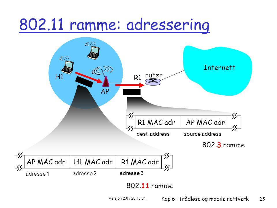 Versjon 2.0 / 28.10.04 Kap 6: Trådløse og mobile nettverk25 Internett ruter AP H1 R1 AP MAC adr H1 MAC adr R1 MAC adr adresse 1 adresse 2 adresse 3 802.11 ramme R1 MAC adr AP MAC adr dest.