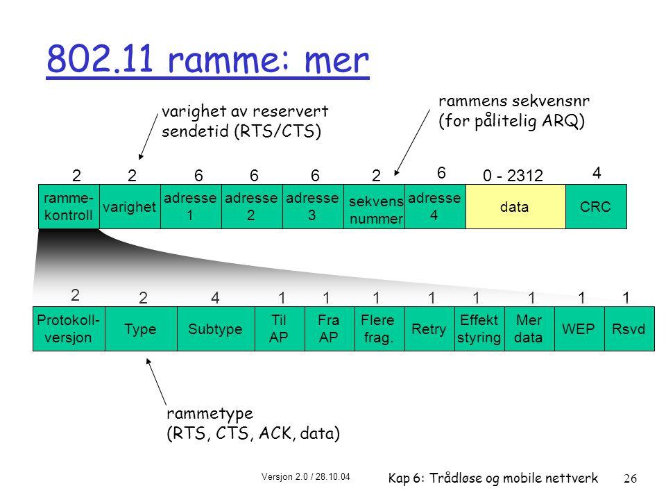 Versjon 2.0 / 28.10.04 Kap 6: Trådløse og mobile nettverk26 ramme- kontroll varighet adresse 1 adresse 2 adresse 4 adresse 3 dataCRC 226662 6 0 - 2312 4 sekvens nummer Type Fra AP Subtype Til AP Flere frag.