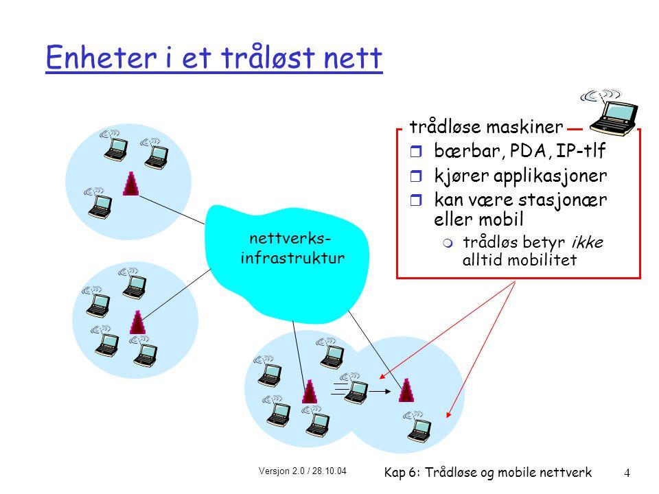 Versjon 2.0 / 28.10.04 Kap 6: Trådløse og mobile nettverk4 nettverks- infrastruktur Enheter i et tråløst nett trådløse maskiner r bærbar, PDA, IP-tlf r kjører applikasjoner r kan være stasjonær eller mobil m trådløs betyr ikke alltid mobilitet