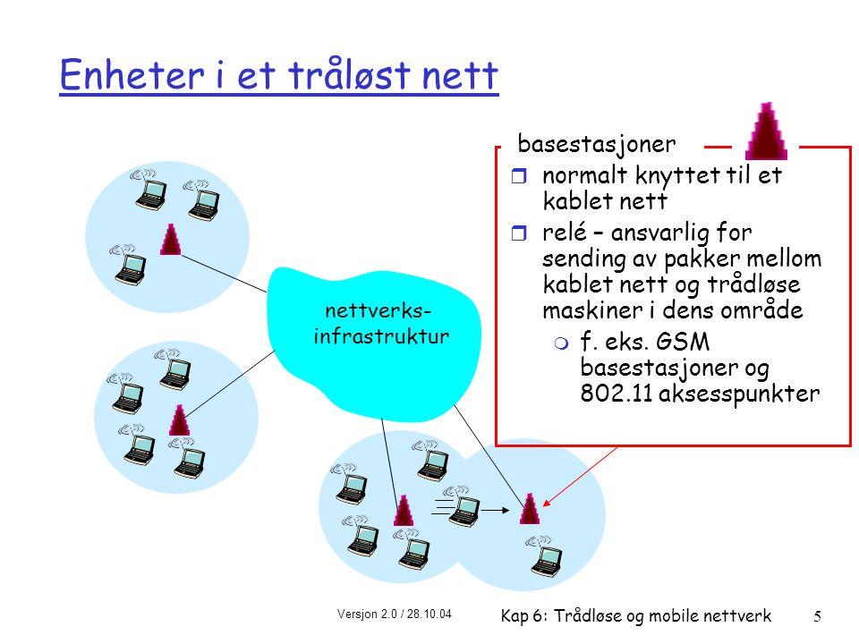 Versjon 2.0 / 28.10.04 Kap 6: Trådløse og mobile nettverk5 Enheter i et tråløst nett nettverks- infrastruktur basestasjoner r normalt knyttet til et kablet nett r relé – ansvarlig for sending av pakker mellom kablet nett og trådløse maskiner i dens område m f.