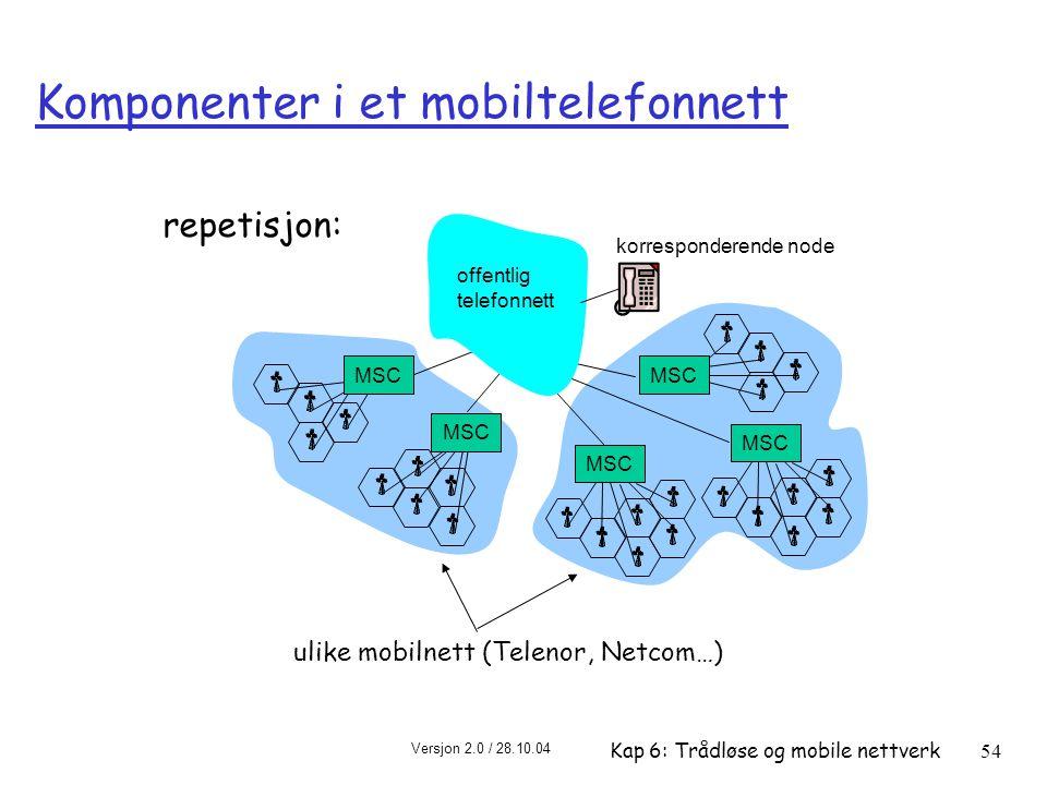 Versjon 2.0 / 28.10.04 Kap 6: Trådløse og mobile nettverk54 Komponenter i et mobiltelefonnett korresponderende node MSC offentlig telefonnett ulike mobilnett (Telenor, Netcom…) repetisjon: