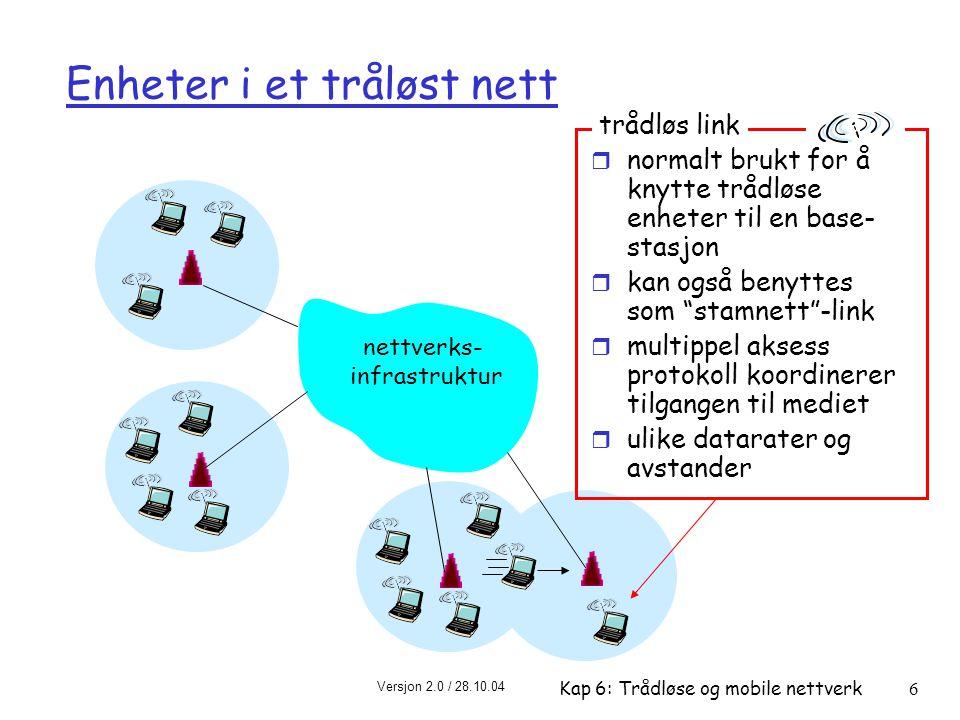 Versjon 2.0 / 28.10.04 Kap 6: Trådløse og mobile nettverk7 Karakteristikker for utvalgte trådløse nett 384 Kb/s 56 Kb/s 54 Mb/s 5-11 Mb/s 1 Mb/s 802.15 802.11b 802.11{a,g} IS-95 CDMA, GSM UMTS/WCDMA, CDMA2000.11 p-til-p link 2G 3G Inne 10 – 30 m Ute 50 – 200 m Midlere avst.