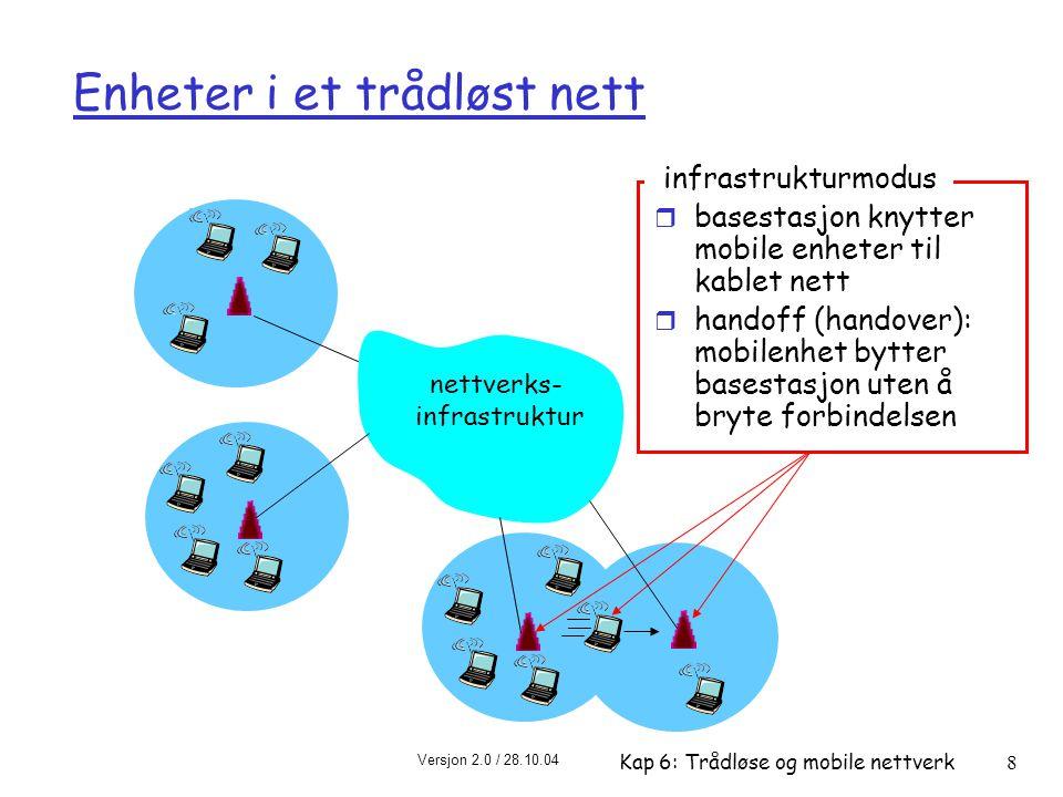 Versjon 2.0 / 28.10.04 Kap 6: Trådløse og mobile nettverk19 802.11: Kanaler, assosiasjon r 802.11b: 2.4 GHz - 2.485 GHz bånd deles i 11 kanaler på ulike frekvenser m AP-admin velger frekvens for AP m interferens mulig: annen AP i nærheten kan ha valgt samme kanal r maskin må assosiere seg med et AP m scanner kanaler, lytter etter beacon-rammer som inneholder navnet til AP (SSID) og dens MAC-adresse m velger den AP den ønsker å knytte seg til m kan utføre autentisering [kapittel 8] m vil normalt kjøre DHCP for å få IP-adresse i APs subnett