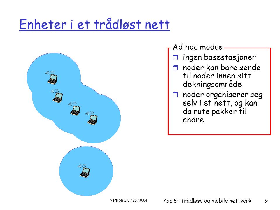 Versjon 2.0 / 28.10.04 Kap 6: Trådløse og mobile nettverk50 Mobil IP r RFC 3344 r har mange av de egenskaper vi har sett på: m hjemmeagent, fjernagent, fjernagent- registrering, care-of-adresser, innkapsling (pakke-i-pakke) r tre komponenter i standard: m agentoppdaging m registrering hos hjemmeagent m indirekte ruting av datagrammer