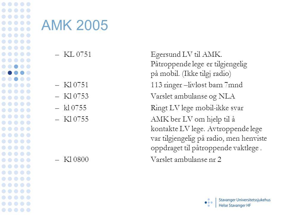 AMK 2005 –KL 0751Egersund LV til AMK. Påtroppende lege er tilgjengelig på mobil. (Ikke tilgj radio) –Kl 0751113 ringer –livløst barn 7mnd –Kl 0753Vars
