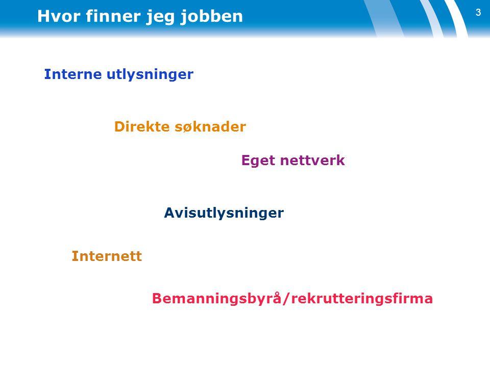 Hvor finner jeg jobben 3 Interne utlysninger Eget nettverk Direkte søknader Avisutlysninger Internett Bemanningsbyrå/rekrutteringsfirma