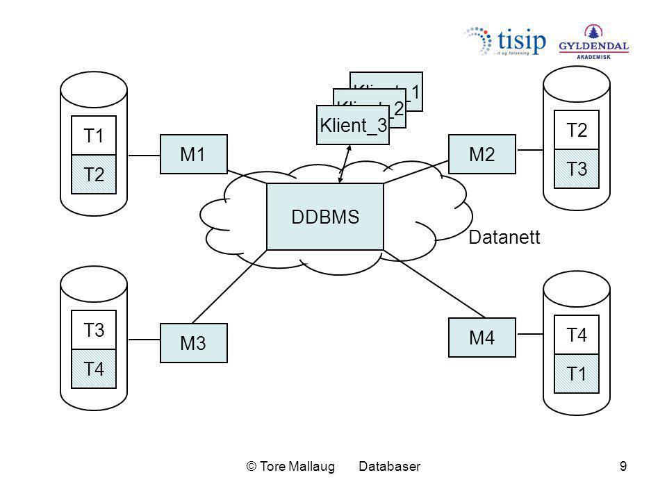 © Tore Mallaug Databaser9 DDBMS T1 T2 T3 T4 T2 T3 T4 T1 Klient_1 Klient_2 Klient_3 Datanett M1 M3 M2 M4