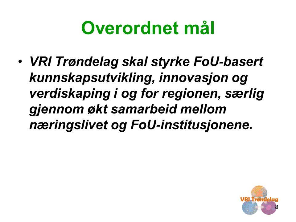 8 Overordnet mål •VRI Trøndelag skal styrke FoU-basert kunnskapsutvikling, innovasjon og verdiskaping i og for regionen, særlig gjennom økt samarbeid