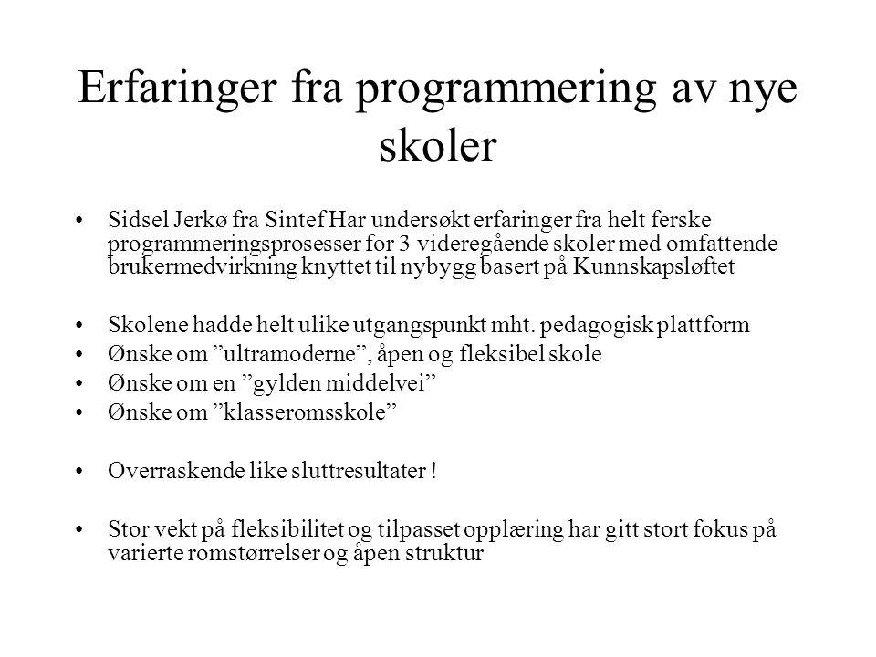 Erfaringer fra programmering av nye skoler •Sidsel Jerkø fra Sintef Har undersøkt erfaringer fra helt ferske programmeringsprosesser for 3 videregåend
