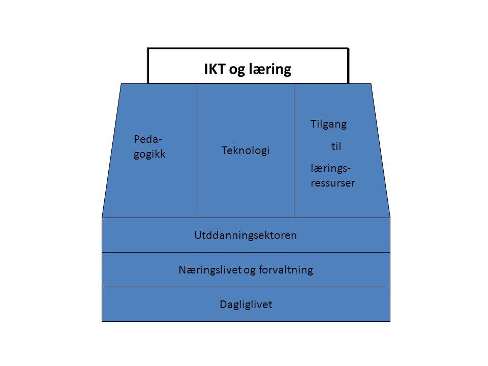 IKT og læring Teknologi Peda- gogikk Tilgang til lærings- ressurser Utddanningsektoren Næringslivet og forvaltning Dagliglivet