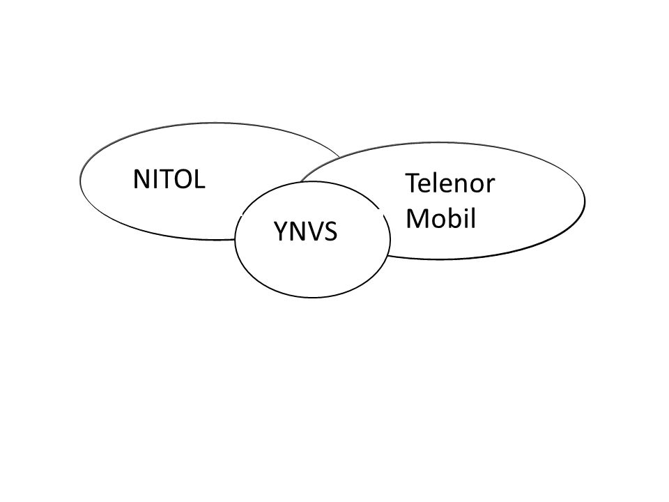 NITOL Telenor Mobil YNVS