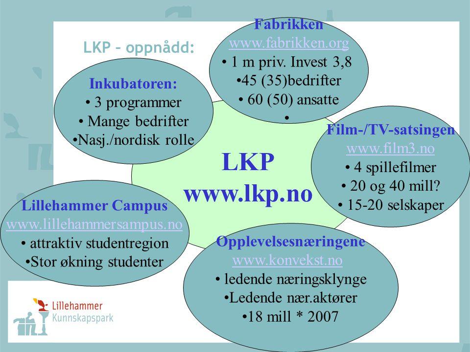LKP – oppnådd: LKP www.lkp.no Opplevelsesnæringene www.konvekst.no • ledende næringsklynge •Ledende nær.aktører •18 mill * 2007 Lillehammer Campus www