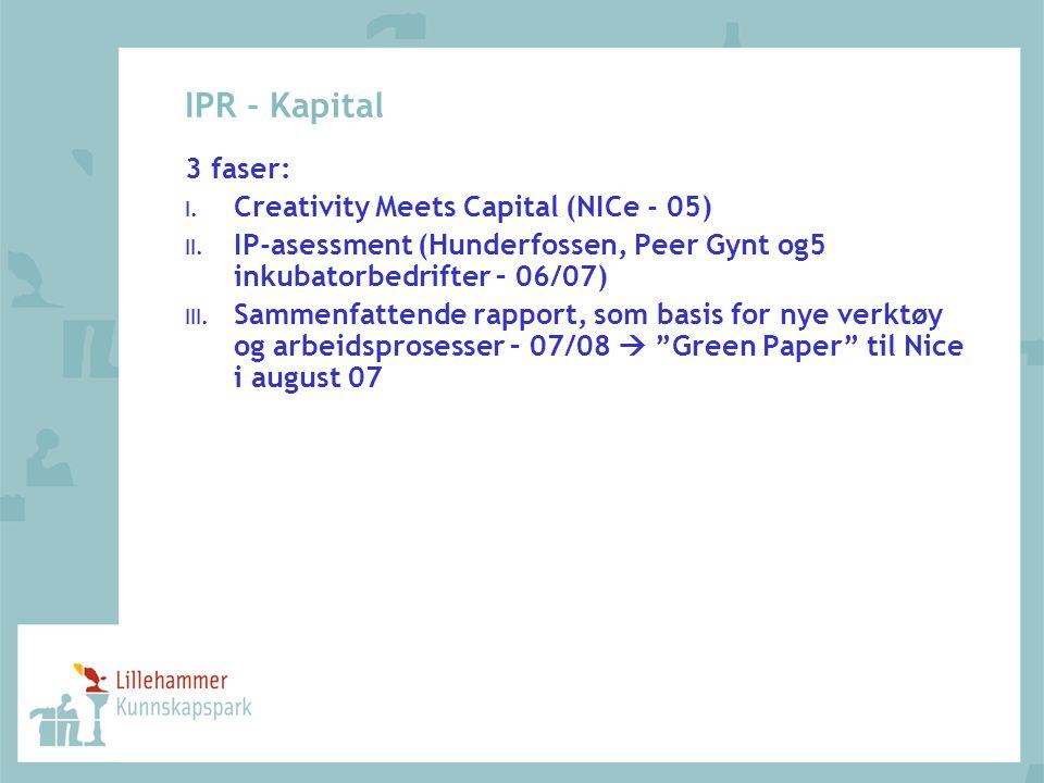 IPR - Kapital 3 faser: I. Creativity Meets Capital (NICe - 05) II. IP-asessment (Hunderfossen, Peer Gynt og5 inkubatorbedrifter – 06/07) III. Sammenfa