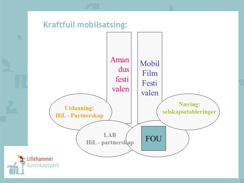 Kraftfull mobilsatsing: Mobil Film Festi valen Aman dus festi valen Utdanning: HiL - Partnerskap FOU LAB HiL - partnerskap Næring: selskapsetableringe