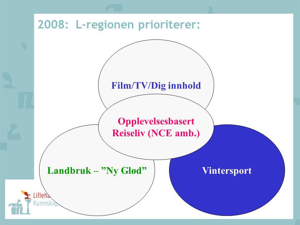 """2008: L-regionen prioriterer: Landbruk – """"Ny Glød"""" Film/TV/Dig innhold Vintersport Opplevelsesbasert Reiseliv (NCE amb.)"""