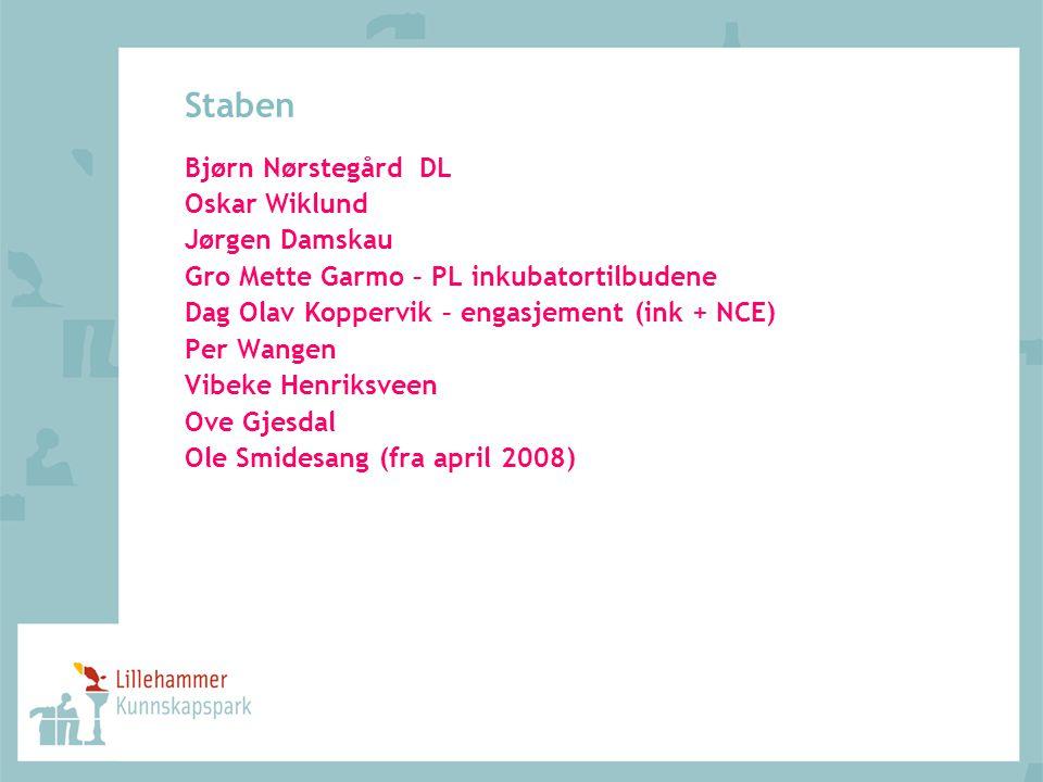 Staben Bjørn Nørstegård DL Oskar Wiklund Jørgen Damskau Gro Mette Garmo – PL inkubatortilbudene Dag Olav Koppervik – engasjement (ink + NCE) Per Wange