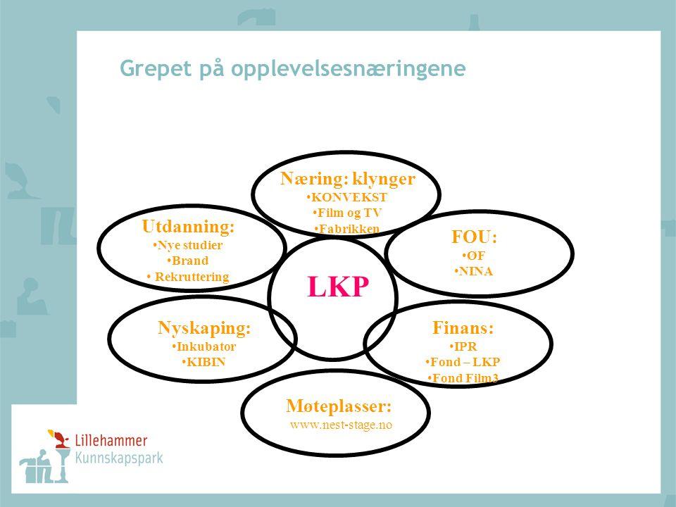 Grepet på opplevelsesnæringene LKP Utdanning: •Nye studier •Brand • Rekruttering Nyskaping: •Inkubator •KIBIN Finans: •IPR •Fond – LKP •Fond Film3 FOU
