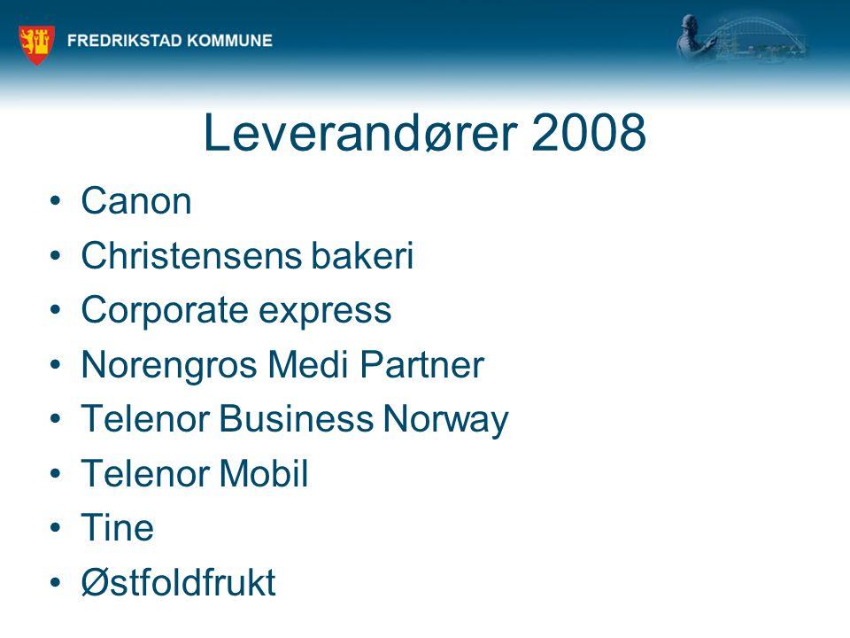 Leverandører 2008 •Canon •Christensens bakeri •Corporate express •Norengros Medi Partner •Telenor Business Norway •Telenor Mobil •Tine •Østfoldfrukt