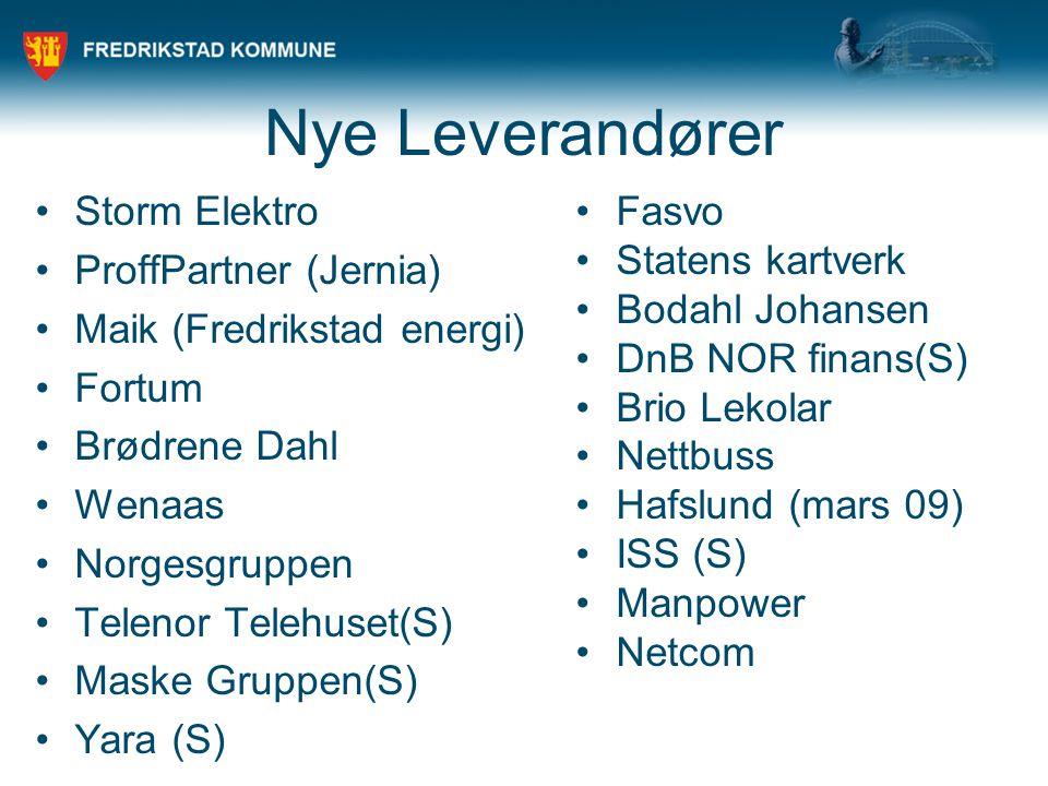 Nye Leverandører •Storm Elektro •ProffPartner (Jernia) •Maik (Fredrikstad energi) •Fortum •Brødrene Dahl •Wenaas •Norgesgruppen •Telenor Telehuset(S)