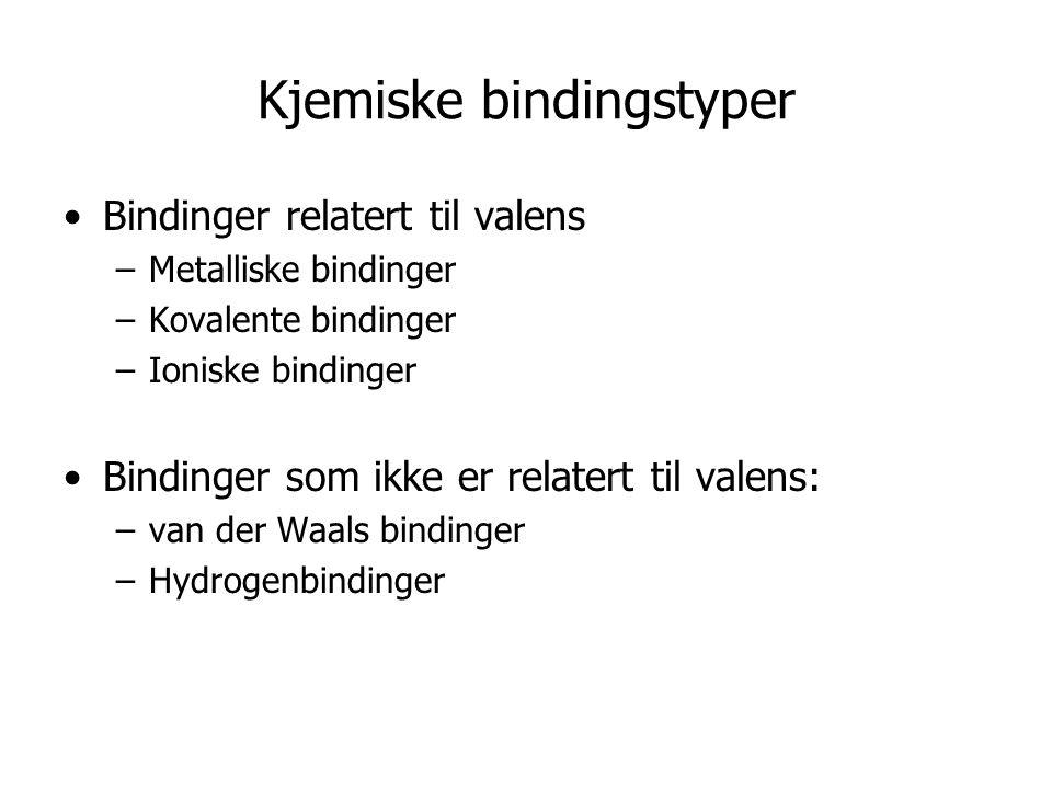 Kjemiske bindingstyper •Bindinger relatert til valens –Metalliske bindinger –Kovalente bindinger –Ioniske bindinger •Bindinger som ikke er relatert til valens: –van der Waals bindinger –Hydrogenbindinger