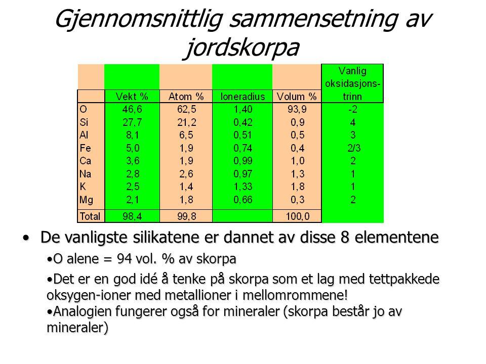 Gjennomsnittlig sammensetning av jordskorpa •De vanligste silikatene er dannet av disse 8 elementene •O alene = 94 vol.