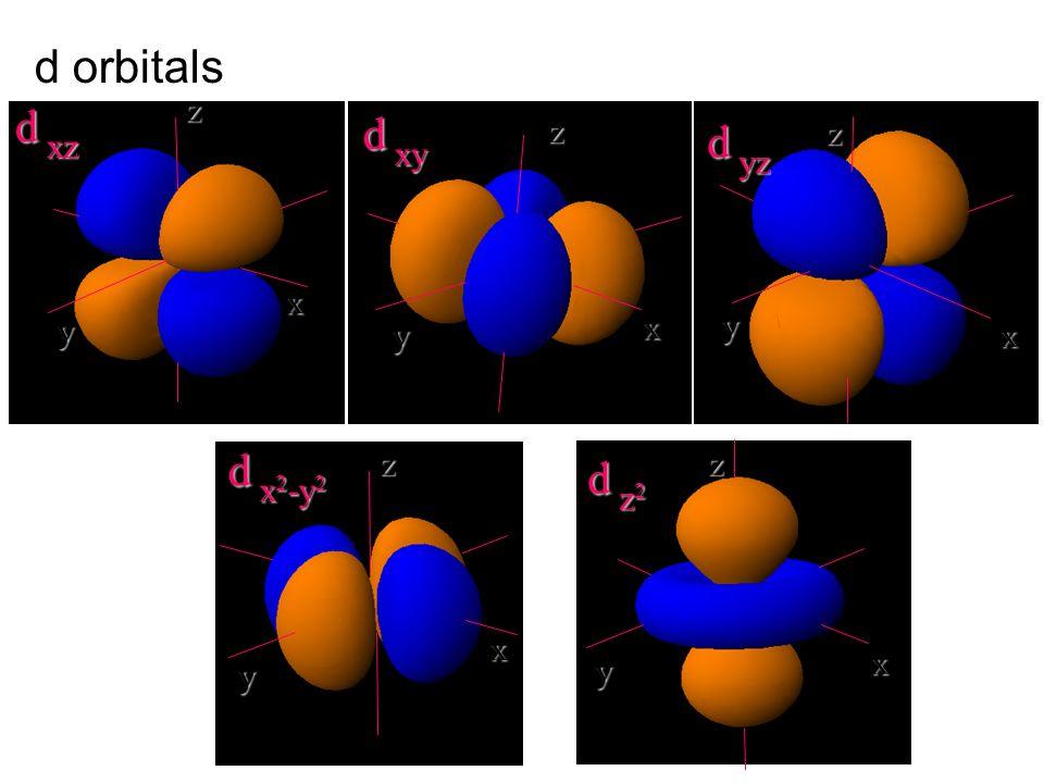 d orbitals y x zd x 2 -y 2 zx y d xz z y xdxy x y z d yz z y x d z2z2z2z2