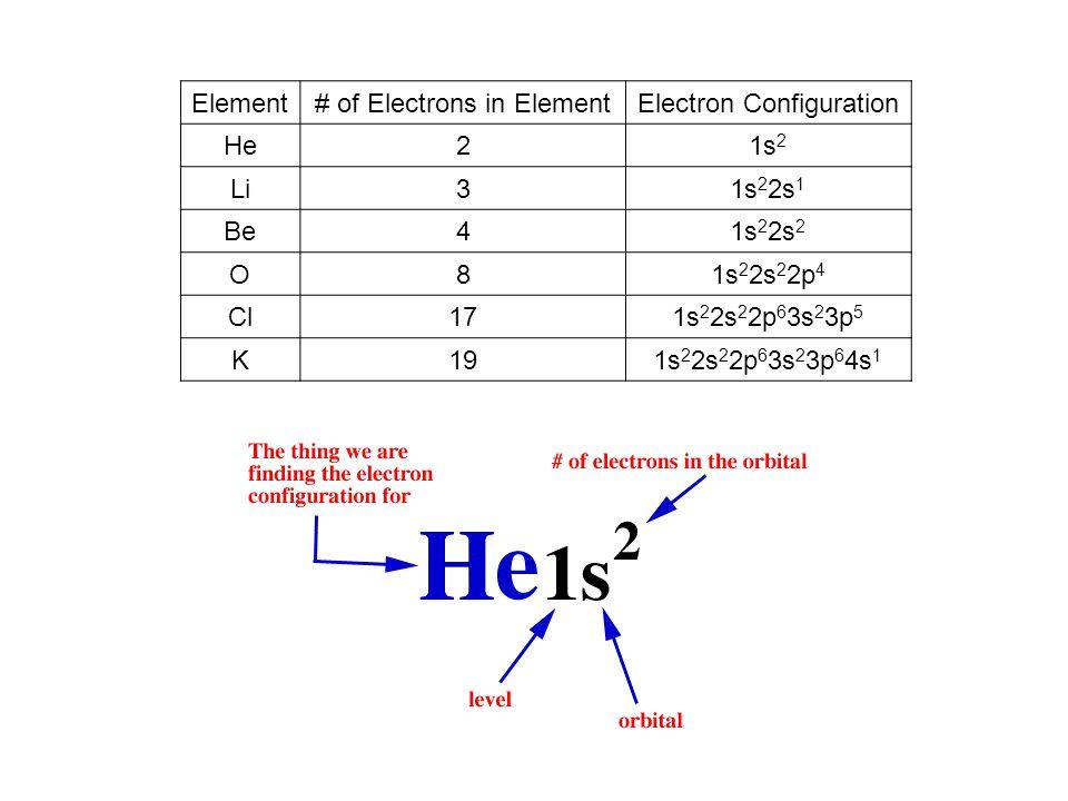 •2-koordinasjon (linjær koordinasjon)