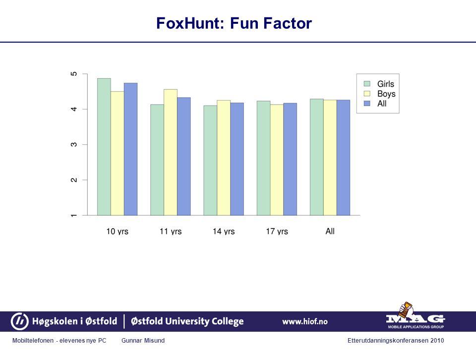 Mobiltelefonen - elevenes nye PC Gunnar MisundEtterutdanningskonferansen 2010 FoxHunt: Fun Factor