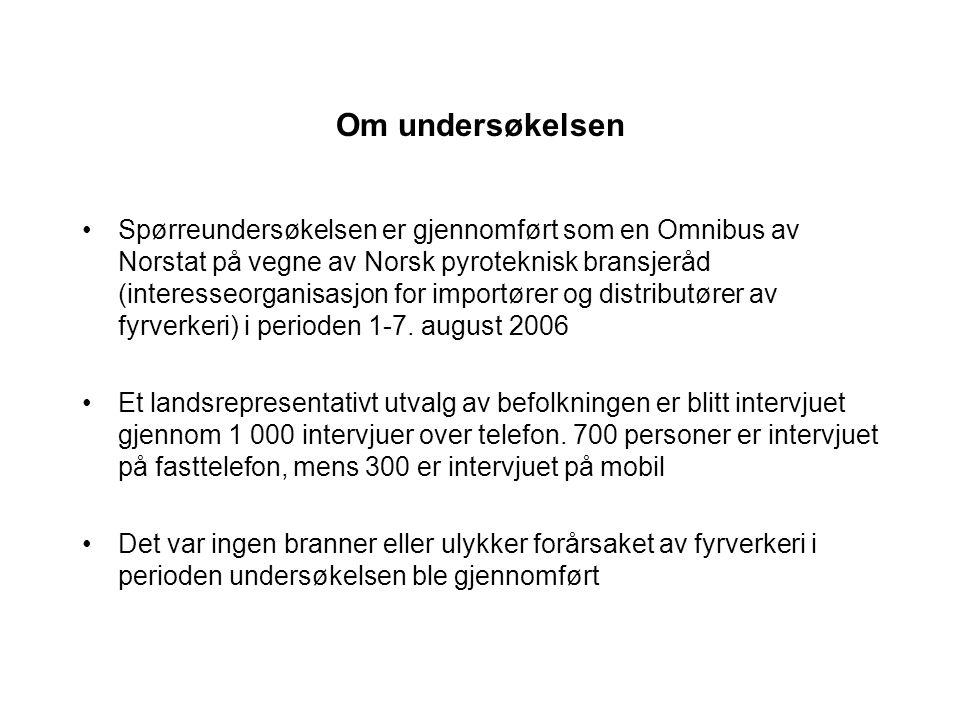 Om undersøkelsen •Spørreundersøkelsen er gjennomført som en Omnibus av Norstat på vegne av Norsk pyroteknisk bransjeråd (interesseorganisasjon for importører og distributører av fyrverkeri) i perioden 1-7.