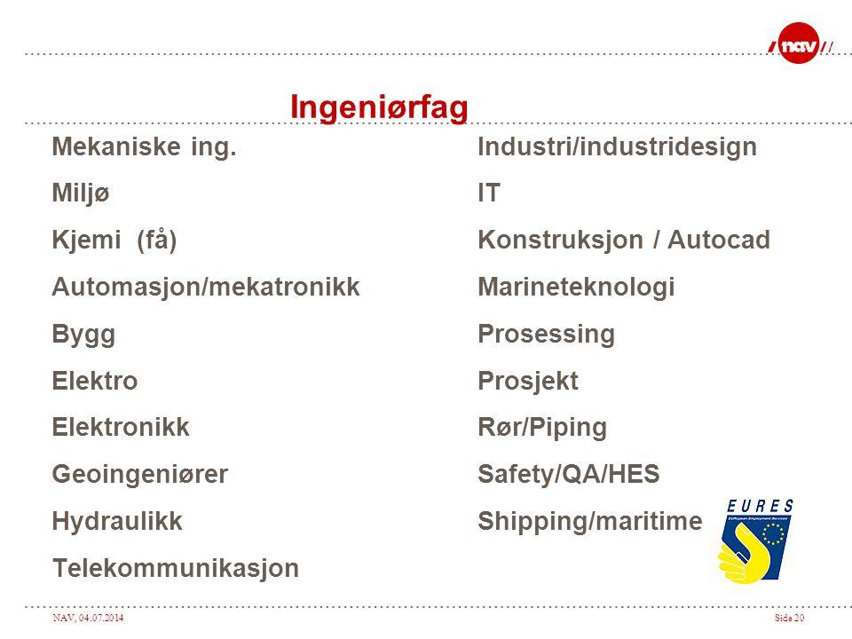 NAV, 04.07.2014Side 20 Ingeniørfag Mekaniske ing.Industri/industridesign MiljøIT Kjemi(få)Konstruksjon / Autocad Automasjon/mekatronikkMarineteknologi