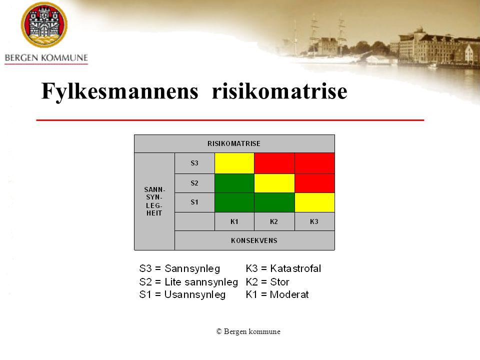 © Bergen kommune Fylkesmannens risikomatrise