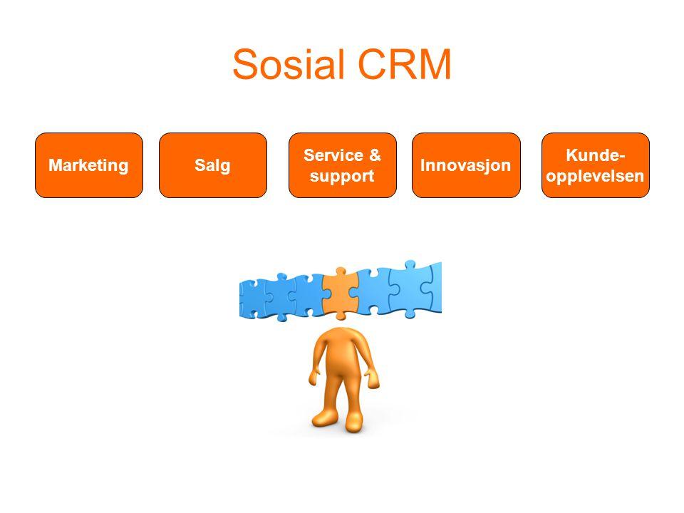 Sosial CRM MarketingSalg Service & support Innovasjon Kunde- opplevelsen