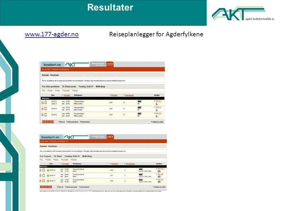 Resultater. www.177-agder.nowww.177-agder.noReiseplanlegger for Agderfylkene