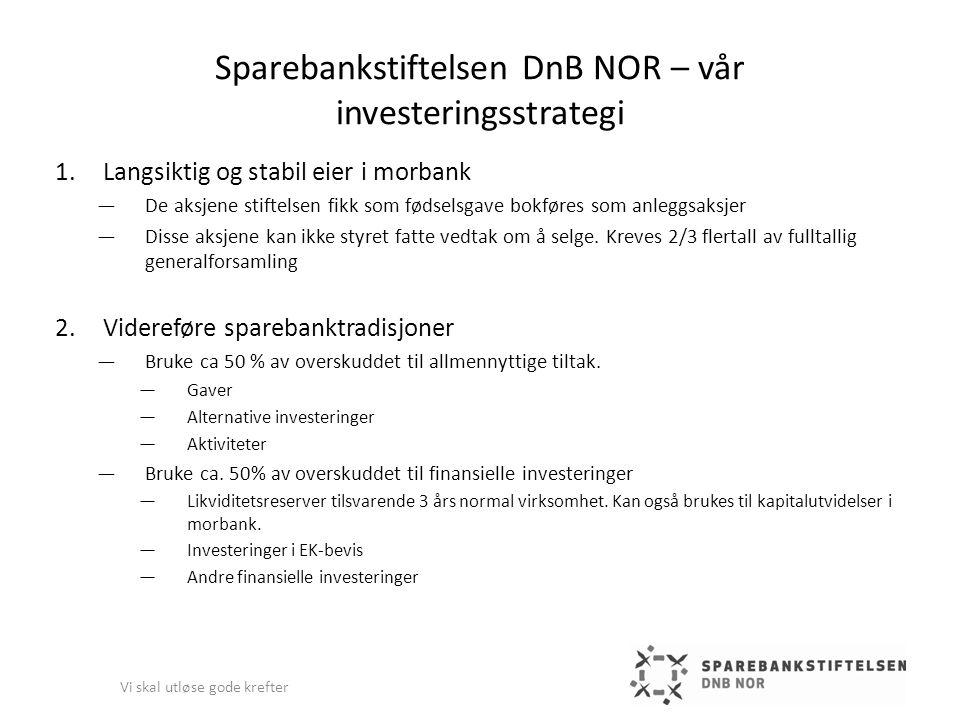 Sparebankstiftelsen DnB NOR – vår investeringsstrategi 1.Langsiktig og stabil eier i morbank ―De aksjene stiftelsen fikk som fødselsgave bokføres som