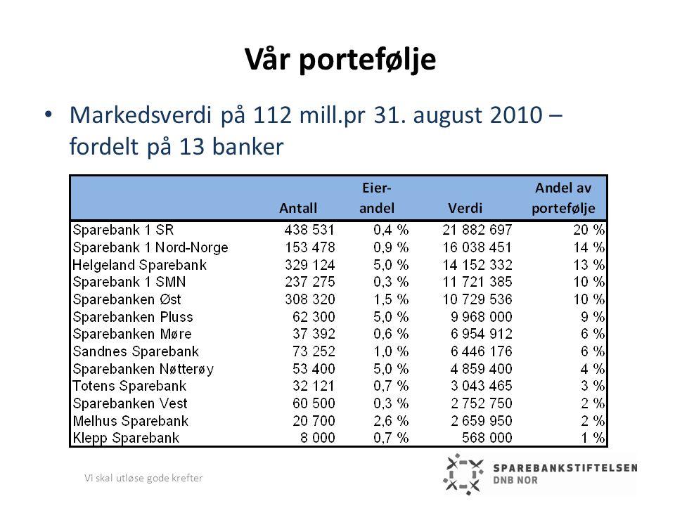 Vår portefølje • Markedsverdi på 112 mill.pr 31. august 2010 – fordelt på 13 banker Vi skal utløse gode krefter