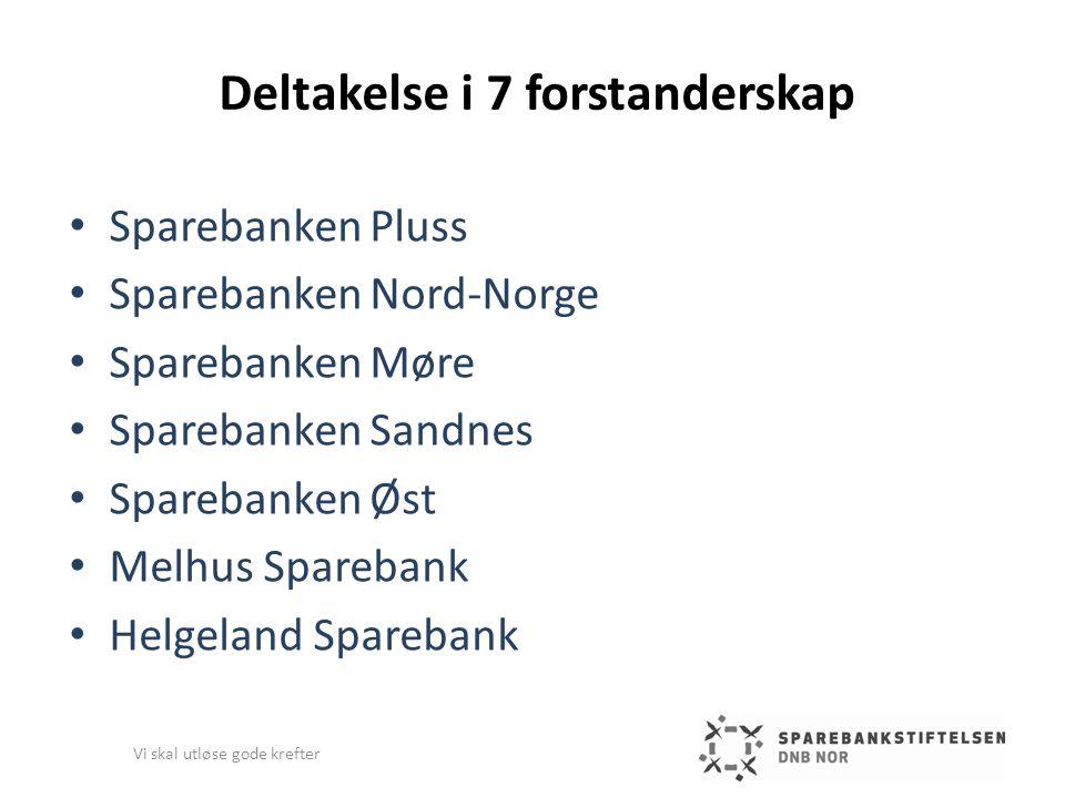 Deltakelse i 7 forstanderskap • Sparebanken Pluss • Sparebanken Nord-Norge • Sparebanken Møre • Sparebanken Sandnes • Sparebanken Øst • Melhus Spareba