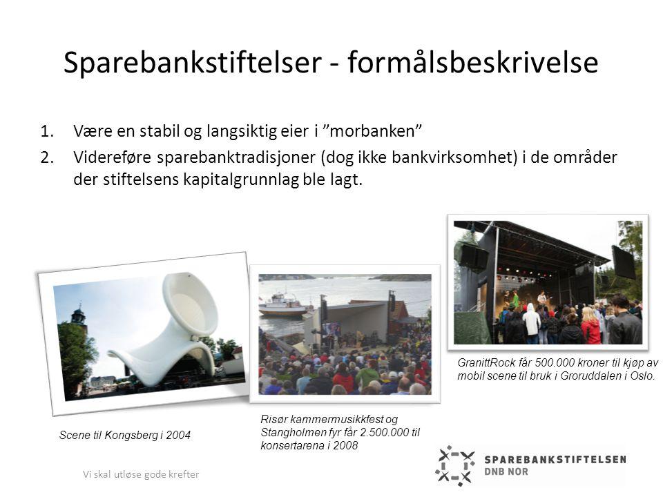 Sparebankstiftelser i Norge - potensiell kraft 1.I dag 10.