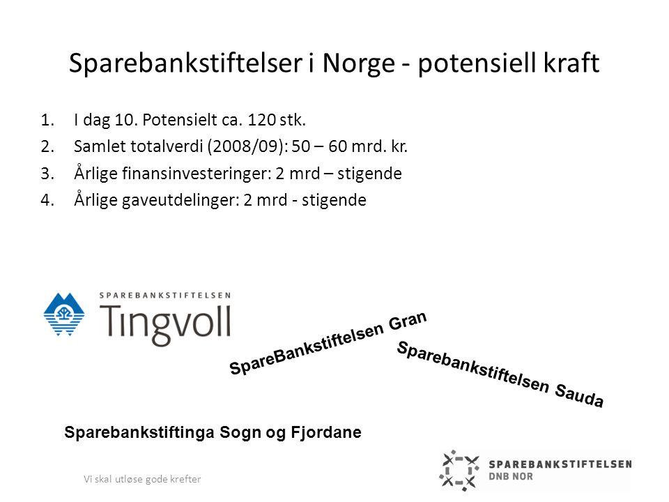 Sparebankstiftelser i Norge - potensiell kraft 1.I dag 10. Potensielt ca. 120 stk. 2.Samlet totalverdi (2008/09): 50 – 60 mrd. kr. 3.Årlige finansinve