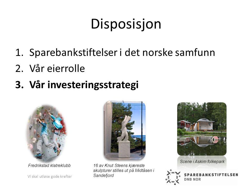 Disposisjon 1.Sparebankstiftelser i det norske samfunn 2.Vår eierrolle 3.Vår investeringsstrategi Vi skal utløse gode krefter Fredrikstad klatreklubb