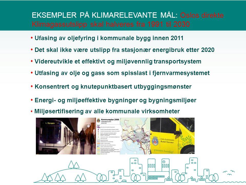 EKSEMPLER PÅ KLIMARELEVANTE MÅL: Oslos direkte Klimagassutslipp skal halveres fra 1991 til 2030 • Det skal ikke være utslipp fra stasjonær energibruk