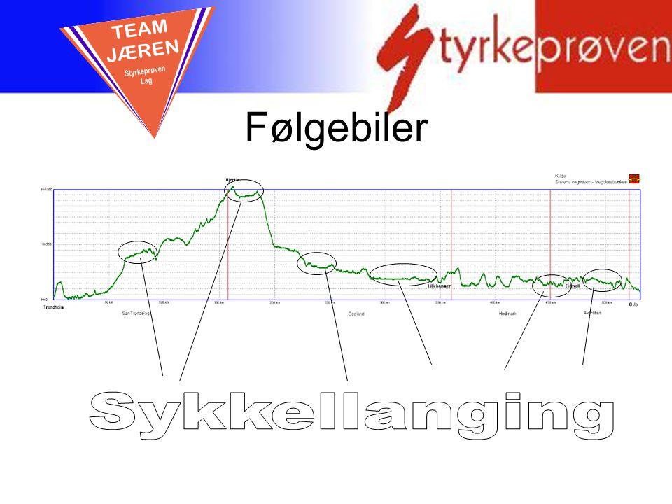 Trening •Treningsplan ligger på hjemmesiden under Jær Expressen Intern •Prioriter: –Felles langturer –Torsdager med kjedekjøringstrening –Samling i April –Color Line Tour