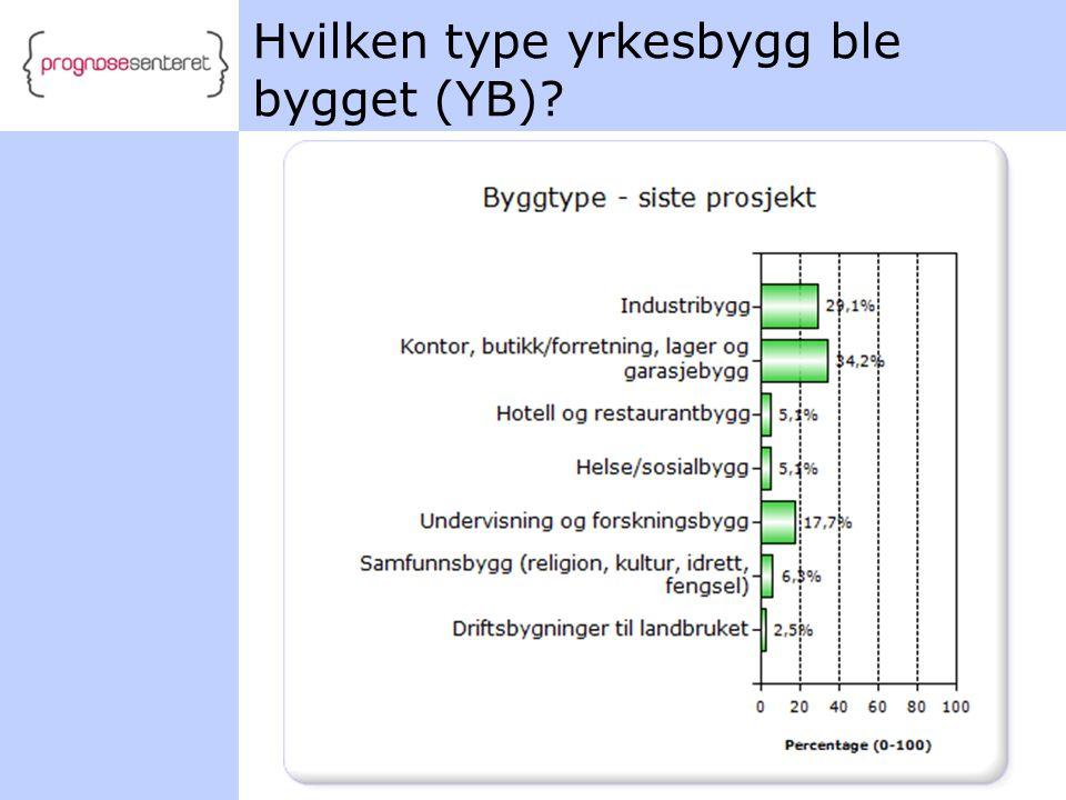 Hvilken type yrkesbygg ble bygget (YB)?