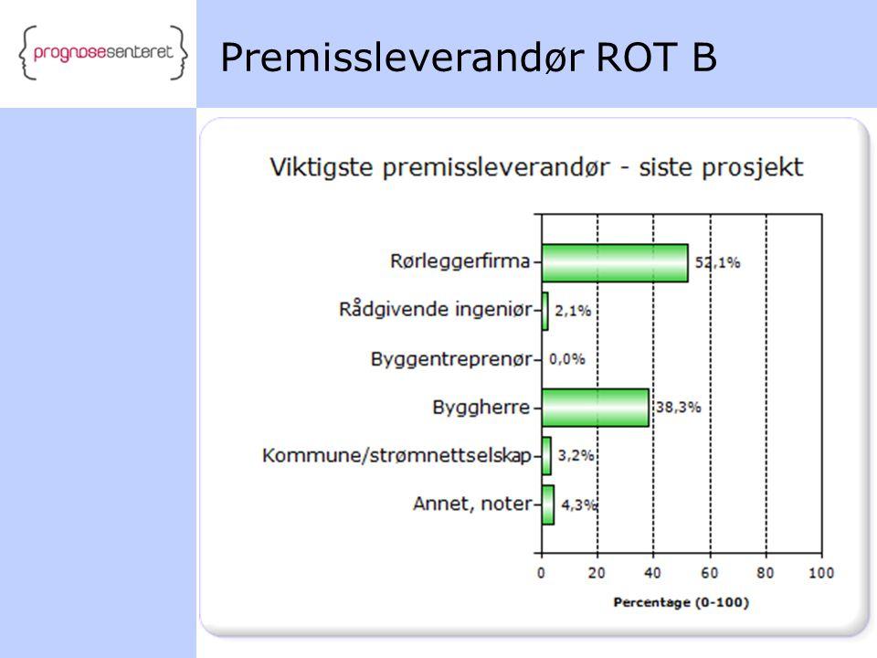Premissleverandør ROT B
